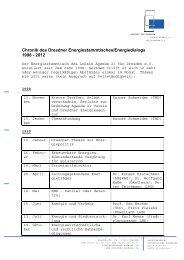 archiv - Lokale Agenda 21 für Dresden e.V.