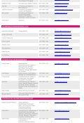 Druckversion als PDF-Datei - KSG - Kreissiedlung Hannover - Page 2