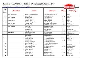 Nennliste200er 2013 - Rallye Südliche Weinstrasse