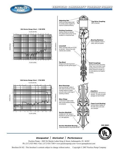 Vertical Flip Book indd - Peerless Extranet