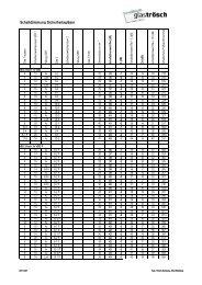 Datentabelle Schalldämmung ISO 2-fach mit VSG - Glas Trösch