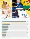 Brasil - Page 7