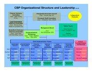 Cbp org chart with leader names 8-8 - Chesapeake Bay Program