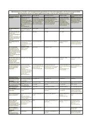 Sofwaretest 2008 Tabelle T1 V1 - Versicherungsmagazin