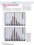 Elektronischer Sonderdruck für Akute Myopie K. Stingl - Seite 3