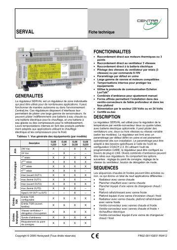 Notice technique - CentraLine