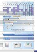 caractéristiques principales - Carrier - Page 3