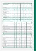 DATEN & FAKTEN II/2006 - Berliner Effektenbank AG - Page 5