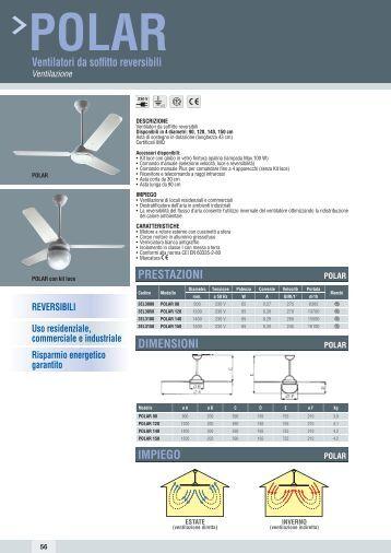 Giardino obi ventilatori da soffitto for Lampioni da giardino obi