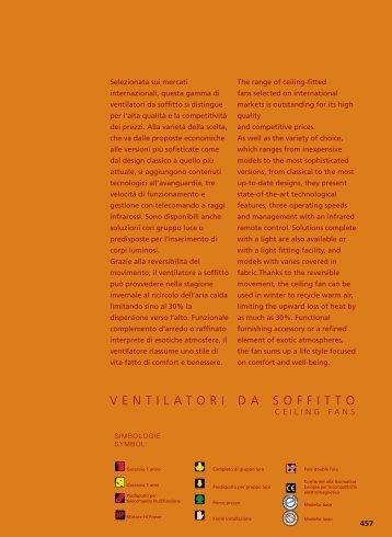VENTILATORI DA SOFFITTO - Nuova Isomineral S.r.l