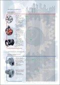 Speciālie rūpnieciskie ventilatori - S&P Baltic - Page 2