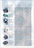Speciālie rūpnieciskie ventilatori - S&P Baltic - Page 3