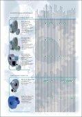 Speciālie rūpnieciskie ventilatori - S&P Baltic - Page 6