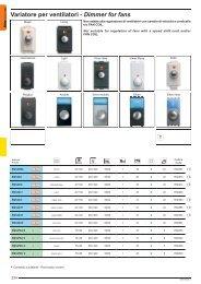 Variatore per ventilatori - Dimmer for fans - Relco