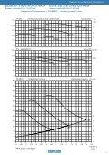 VENTILATORI ASSIALI - Gevent Ventilatoren - Page 7