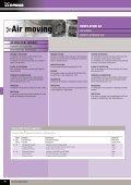 Ventilatori AC - OMEGA FUSIBILI - Page 3