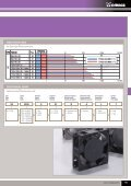 Ventilatori AC - OMEGA FUSIBILI - Page 4