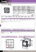 Ventilatori AC - OMEGA FUSIBILI - Page 5