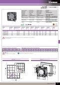 Ventilatori AC - OMEGA FUSIBILI - Page 6