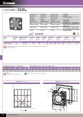Ventilatori AC - OMEGA FUSIBILI - Page 7