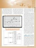 A eficiência operacional do transporte aéreo brasileiro - Revista ... - Page 6
