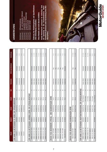 Zum Katalog hier klicken - Bootsservice Wilke GmbH