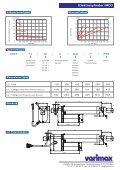 Elektrozylinder IMD3 - Varimax AG - Seite 2