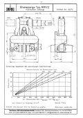 Bremsen, hydraulisch betätigt (Katalog Reg. 5) - Varimax AG - Seite 7
