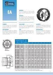 cop ventilatori per pdf (Page 1) - Coral