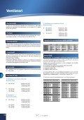 Ventilatori Ventilatori - Page 2