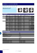 Ventilatori Ventilatori - Page 4