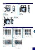 Ventilatori Ventilatori - Page 5