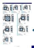 Ventilatori Ventilatori - Page 7