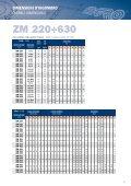 VENTILATORI DA TRASPORTO BLOWER FOR MATERIAL ... - Page 5