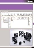 Ventilatori DC - OMEGA FUSIBILI - Page 4