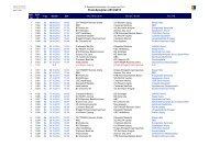Spielplan ProA 2012/2013 - Die Junge Liga