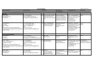 Coaching-Liste (Stand Januar 2013) - Evangelische Landeskirche ...