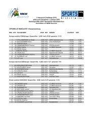 OFFIZIELLE RANGLISTE Klassenwertung 1.Hausruck Challenge ...