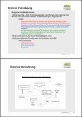 121106 Waldpädagogik Fischten V [Kompatibilitätsmodus] - Haus des ... - Seite 4