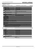 Sicherheitsdatenblatt - Spiess-Urania Chemicals GmbH - Page 5