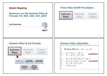 Kalman filter Particle filter Graph