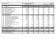 Teilergebnispläne konsumtiv FB 61.pdf