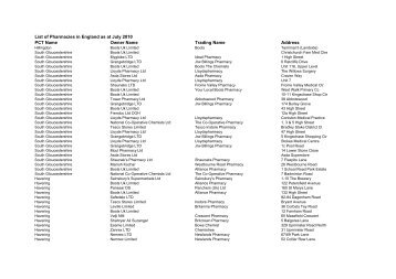 List of Pharmacies in England as at July - Prescription Pricing Division
