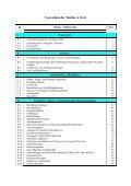 OHRIS Prüflisten System- und Complianceaudit 12092005 - Bayern - Seite 7