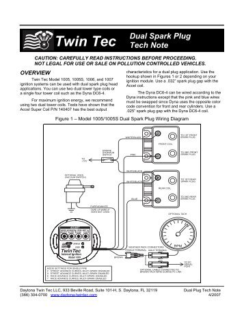 20 free Magazines from DAYTONA.TWINTEC.COM Daytona Ignition Wiring Diagram on