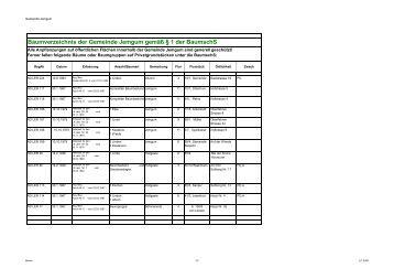 Baumverzeichnis der Gemeinde Jemgum gemäß § 1 der BaumschS