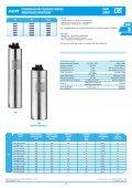 condensatori cilindrici trifase three-phase capacitors ... - IVD GmbH - Page 3
