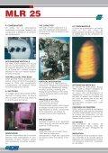 Catalogo MLR25 - ICAR SpA - Page 2