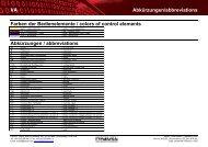 VA Abkürzungen/abbreviations Farben der Bedienelemente ... - Hiquel