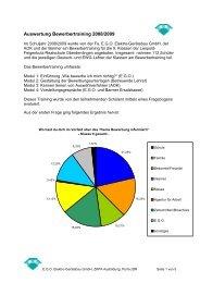 Die Ergebnisse der Befragung können dieser pdf-Datei - Leopold ...